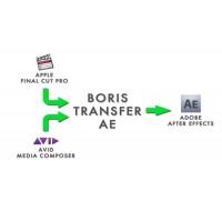 Boris Transfer AE (Download) Win