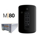 Softron M80 Bundle
