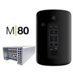 Softron M80 Bundle