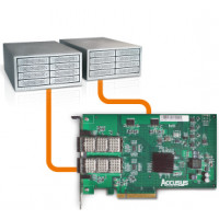Accusys Z2D HBA card (Duo Port)