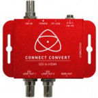 Atomos Connect Convert | SDI to HDMI